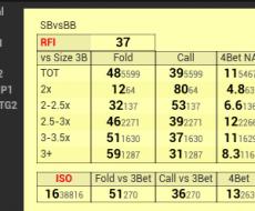 RFI and.. [SB]