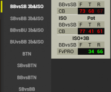 BBvsSB 3b&ISO