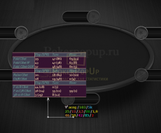 Postflop vs CBet Pop Up- Fold vs Cbet