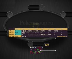 4Bet Pop Up- tied to 4bet