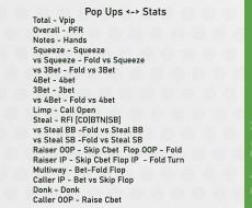 Pop Ups <-> Stats