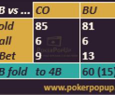 SB vs... Pop Up
