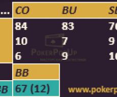 BB vs... Pop Up