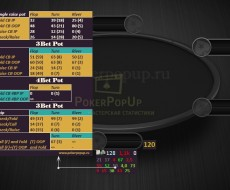 Fold to Cbet Pop Up- Fold vs Flop Cbet