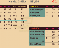 Pop Up Steal tied to Agg% Flop