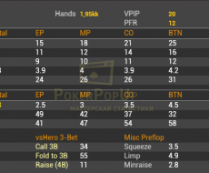 Preflop - tied to Vpip\PFR