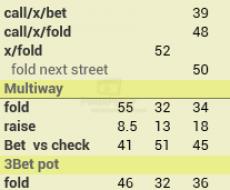 IP vs PFR